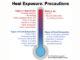 Heat Exposure Precautions