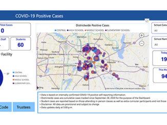 Dallas ISD Covid 19 Dashboard 1